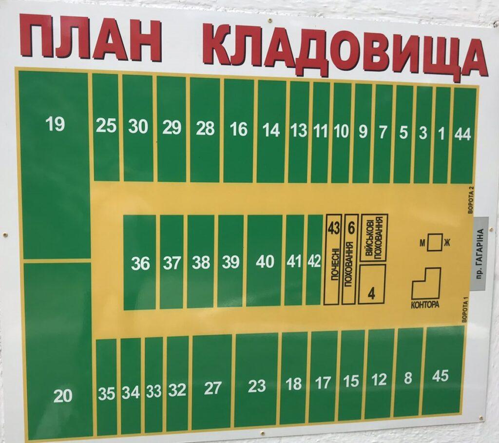 Plan 5-go gorodskogo kladbisha Harkov