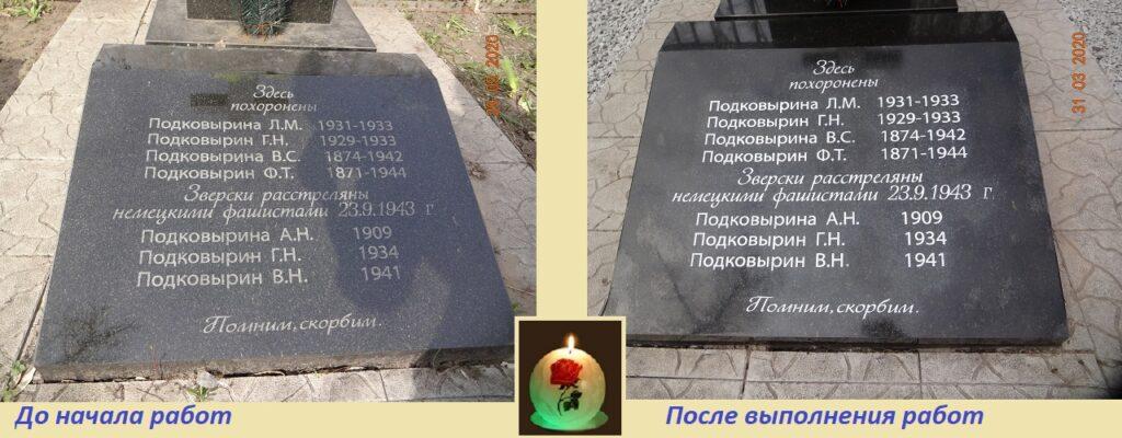 Uborka zahoroneniya, remontnye raboty: vosstanovlenie nadpisi