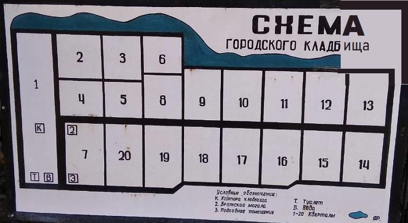 городское Харьков